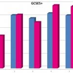 GCSE5plus