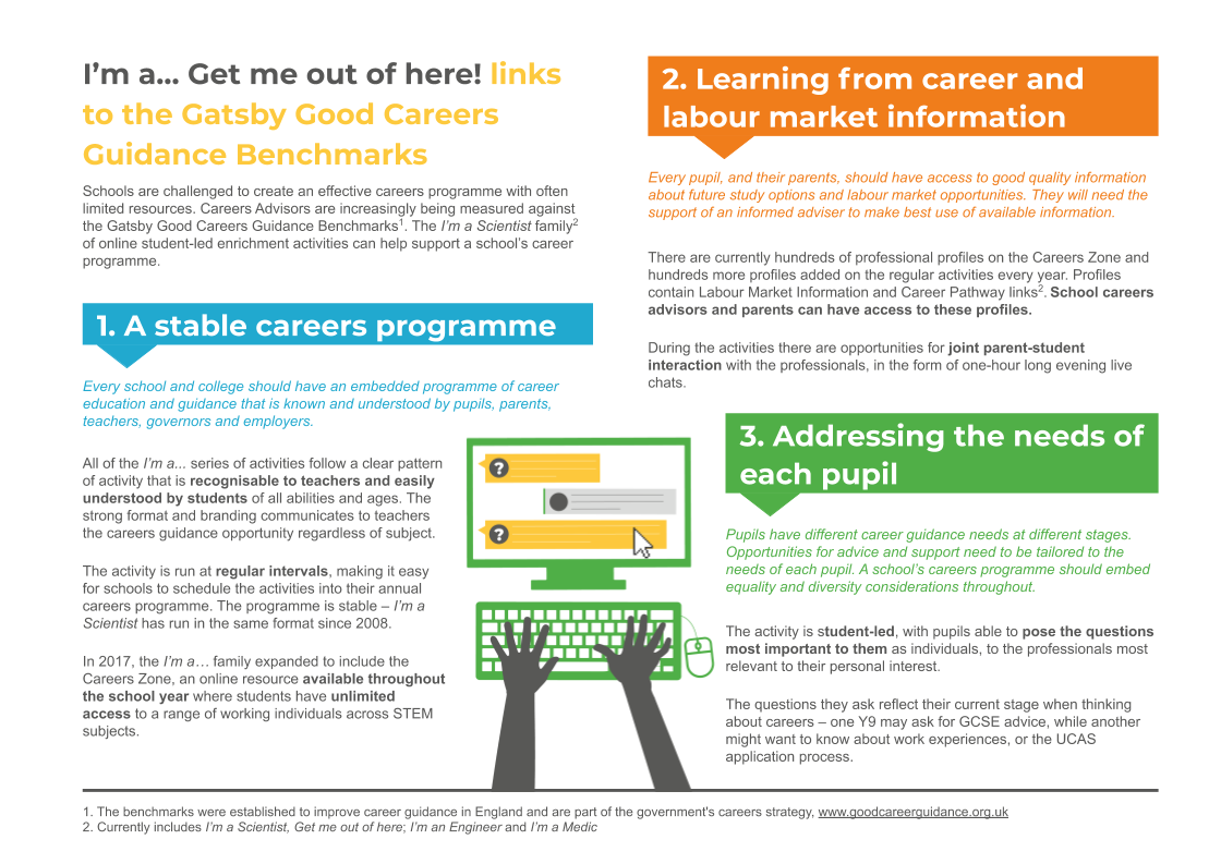 Can You Be Good Student And Have >> Links To The Gatsby Good Careers Guidance Benchmarks About