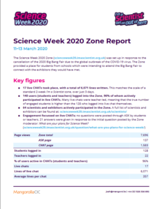 Science Week 2020 Zone Report (March 2020) Preview